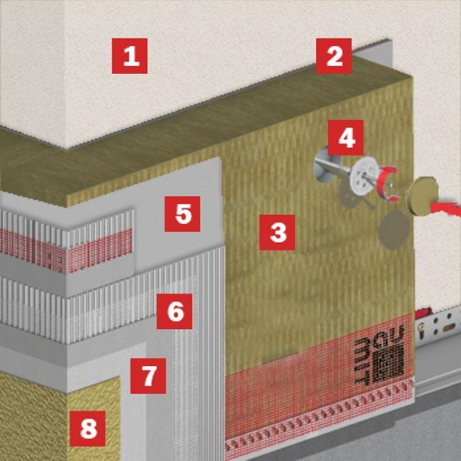 Состав теплоизоляционного слоя с минеральной ватой: 1 – основание; 2 – клеевой состав;  3 – изоляционные плиты; 4 – крепление; 5 – базовый слой; 6 – армирующий слой; 7 – грунтовка; 8 – финишная штукатурка