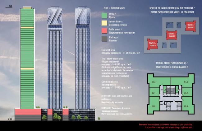 Вариант 2 Эскизный проект небоскребов РЖД
