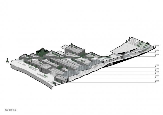 Сечение 3 Музейно-образовательный комплекс и музей славы Севастополя