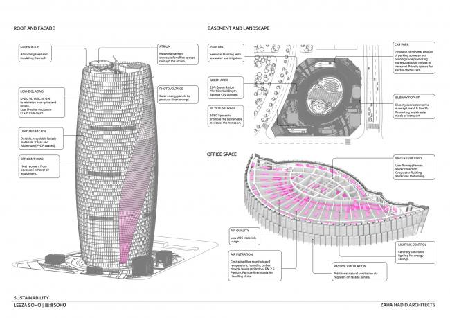 Башня Leeza SOHO