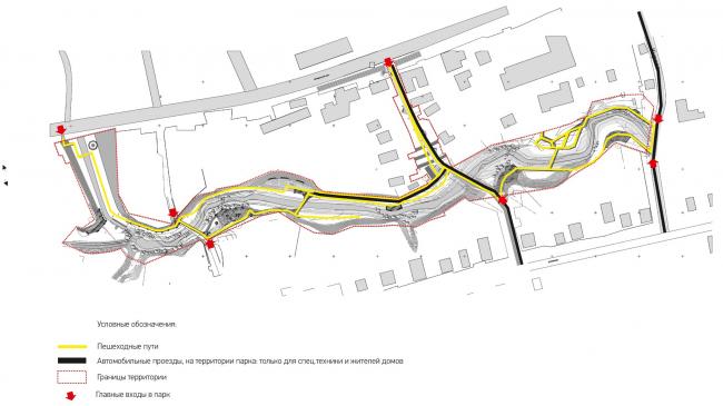 Пешеходная схема. Набережная реки Тюлячка