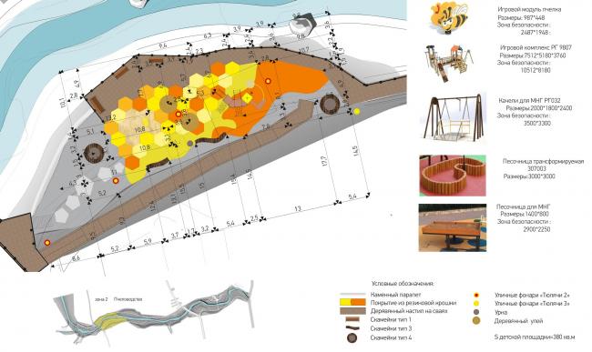 Пчеловодство. Детская площадка. Набережная реки Тюлячка