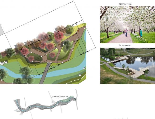 Садоводство. цветущий сад. Набережная реки Тюлячка