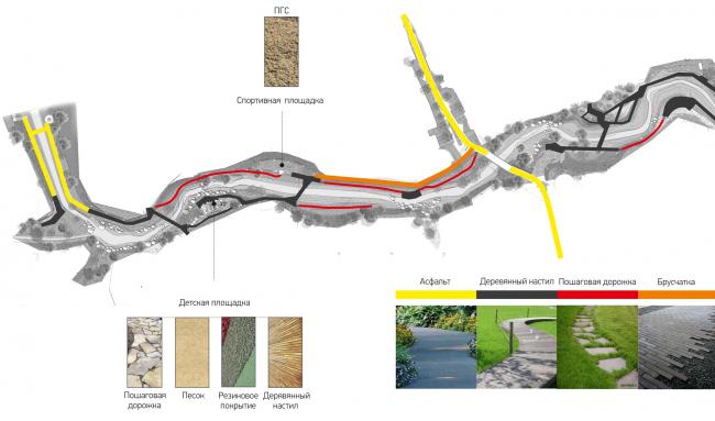 Схема дорожного покрытия. Набережная реки Тюлячка