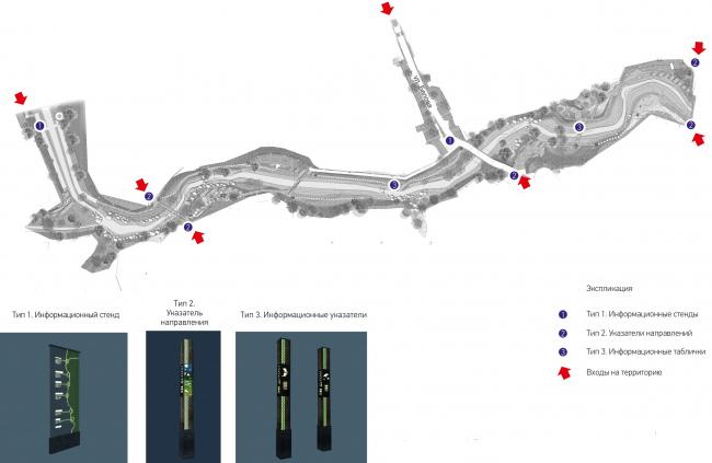 Схема расстановки стендов и элементов навигации. Набережная реки Тюлячка