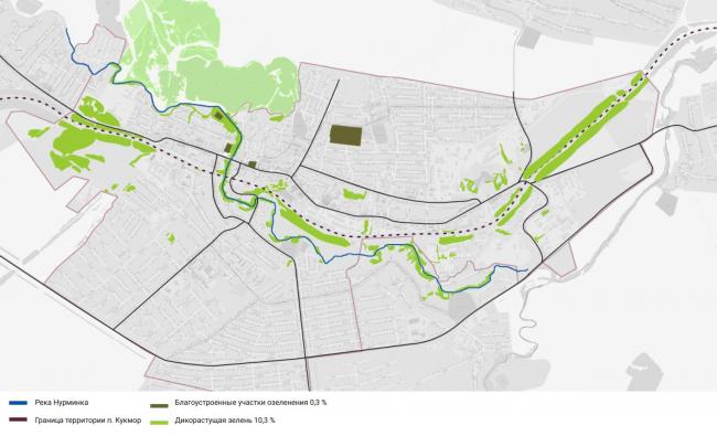 Схема озеленения. Набережная реки Нурминка
