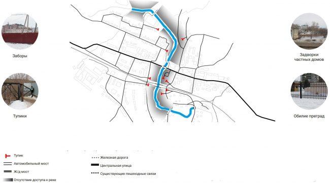 Схема связности. Набережная реки Нурминка