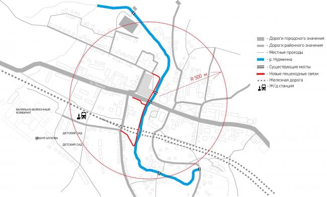 Транспортная схема. Набережная реки Нурминка