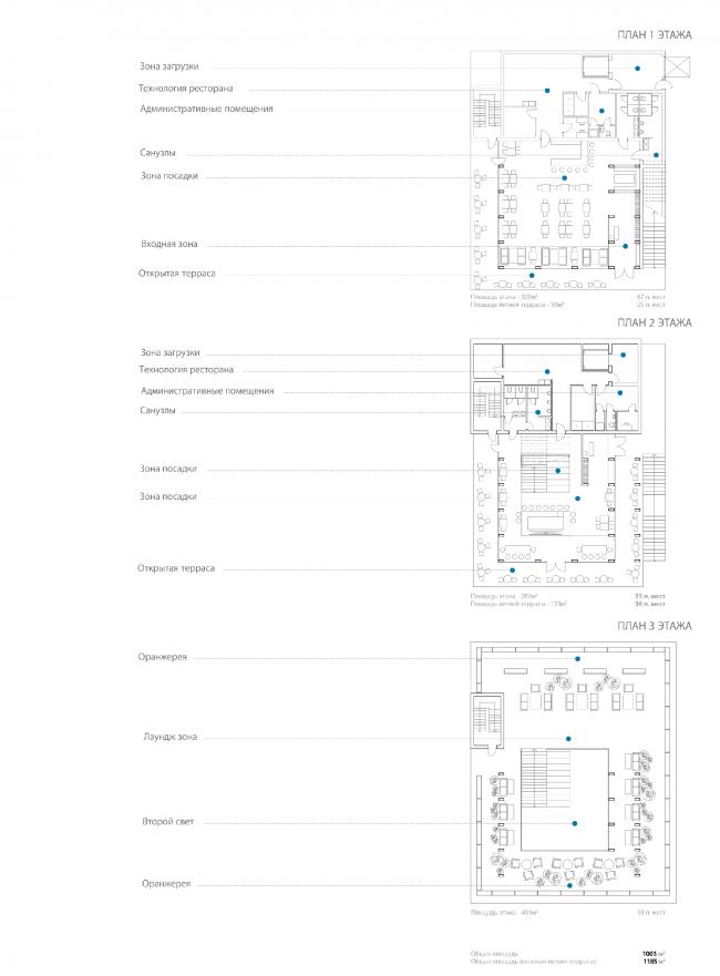 Планы. Ресторан. Проект развития территории Мытищинской Ярмарки