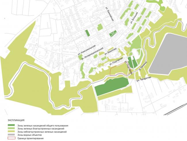 Схема озеленения. Набережная «Казан Су»