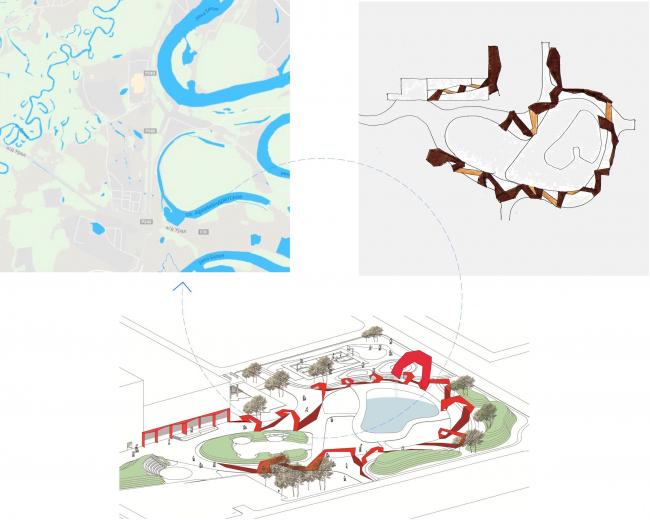 Знаковый объект – Река, соединившая все элементы парка и галерею. Парк Yurack Idel (парк Сердечная река)