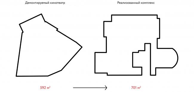 Шварцплан. Концепция по переустройству летнего кинотеатра. Летний кинотеатр в парке искусств «Музеон»