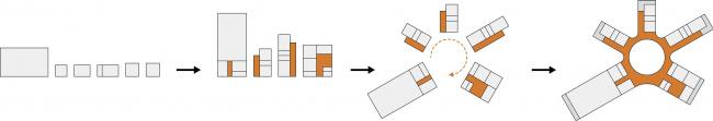 Диаграмма. Школа Wunderpark