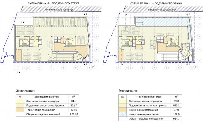 Гостиница на ул. Земляной Вал. Схема плана -1 и -2 этажей