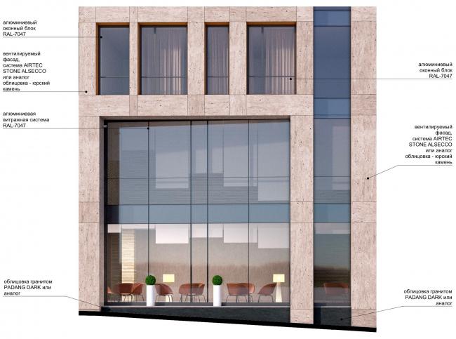 Гостиница на ул. Земляной Вал. Фрагмент фасада