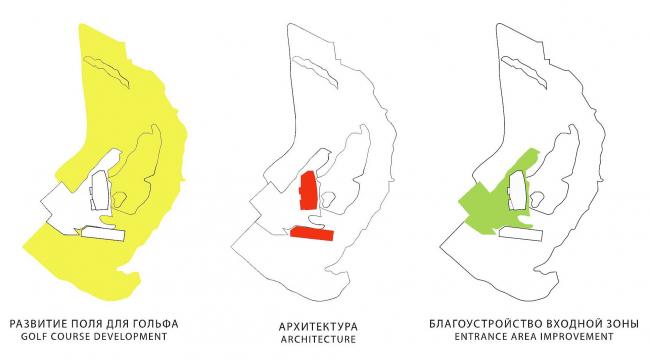 Реконструкция Московского Городского Гольф Клуба