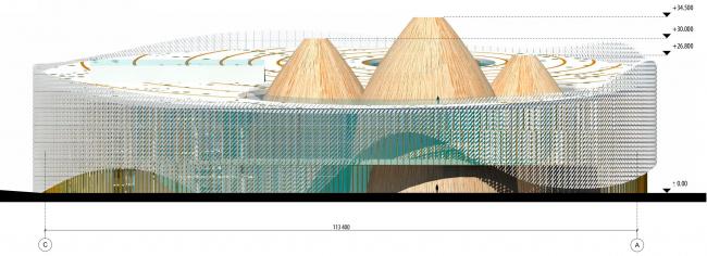 Западный фасад в осях А-С. Международный центр эпоса евразийских народов