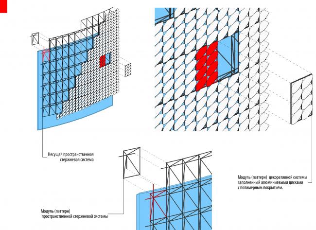 Фасадное решение скомпанованное на пространственной стержневой системе с прямоугольным модулем. Международный центр эпоса евразийских народов