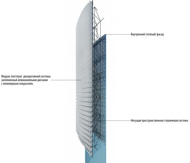 Фрагмент фасада (пространственно стержневая система с прямоугольным модулем). Международный центр эпоса евразийских народов