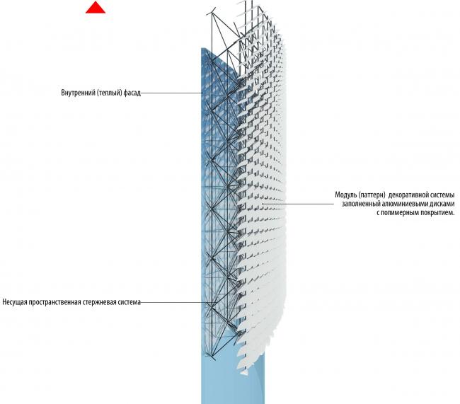 Фрагмент фасада (пространственно стержневая система с треугольным модулем). Международный центр эпоса евразийских народов