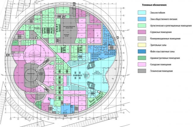 План 1-го этажа на отм. +0.000. Международный центр эпоса евразийских народов