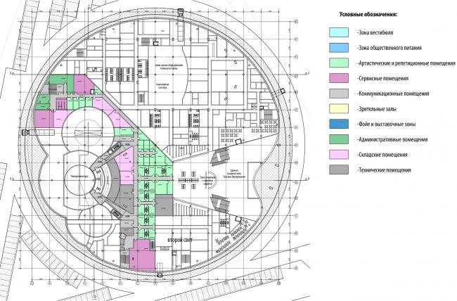 План 2-го этажа на отм. +3.300. Международный центр эпоса евразийских народов