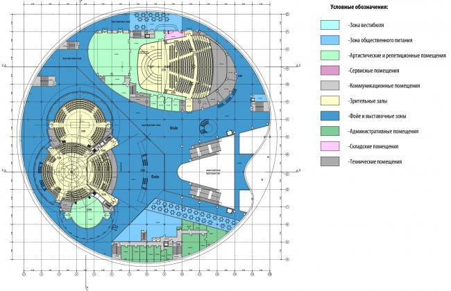 План 3-го этажа на отм. +6.600. Международный центр эпоса евразийских народов
