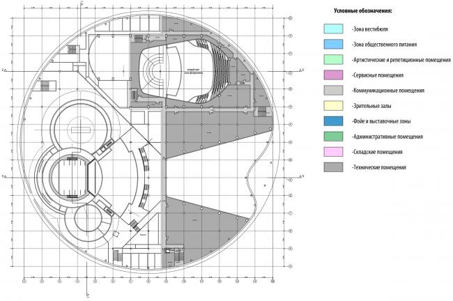 План 7-го этажа на отм. +19.800. Международный центр эпоса евразийских народов