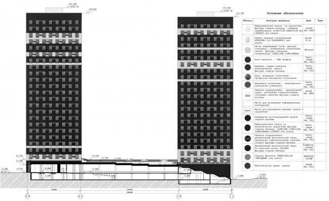 Схема фасада в осях 4.1 – 1.1 ЖК «31 квартал»