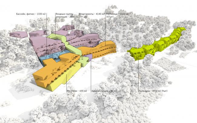 Гостиничный комплекс Amber Residence. Функциональная схема