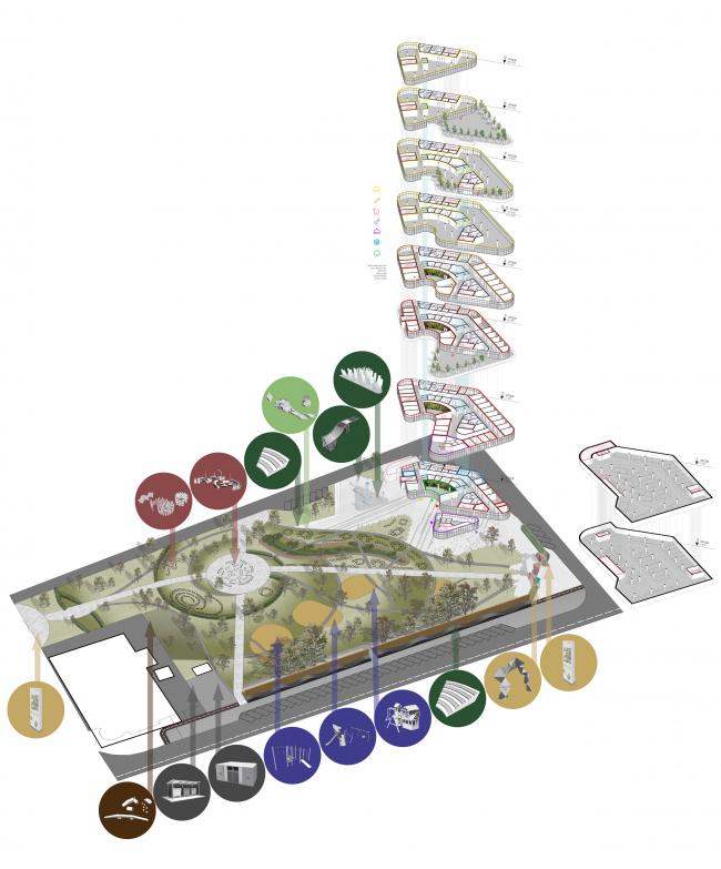Схема ГП с функциональным зонированием и планами здания. Проект медико-оздоровительного центра и благоустройство парковой зоны «Бринкманский сад»