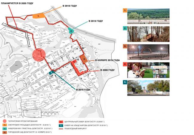 Схема значения территории в системе общественных пространств. Создание парка «Крымская горка» в г. Новохоперск