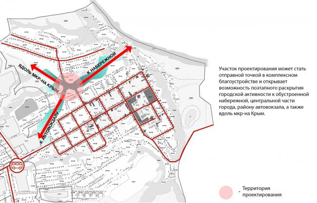 Перспектива развития территории. Создание парка «Крымская горка» в г. Новохоперск