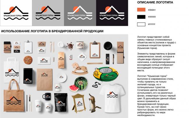 Брендирование территории. Создание парка «Крымская горка» в г. Новохоперск