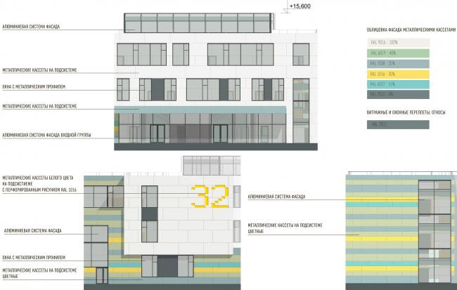 Схемы фрагментов фасадов. Общеобразовательная школа на 275 мест