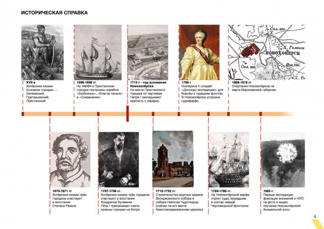 Историческая справка. Создание парка «Крымская горка» в г. Новохоперск