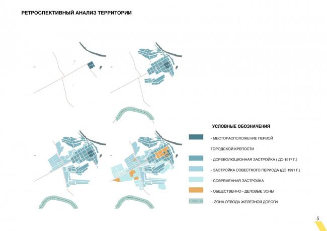 Ретроспективный анализ территории. Создание парка «Крымская горка» в г. Новохоперск