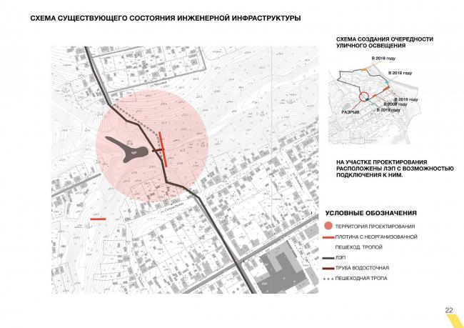 Схема существующего состояния инженерной инфраструктуры. Создание парка «Крымская горка» в г. Новохоперск