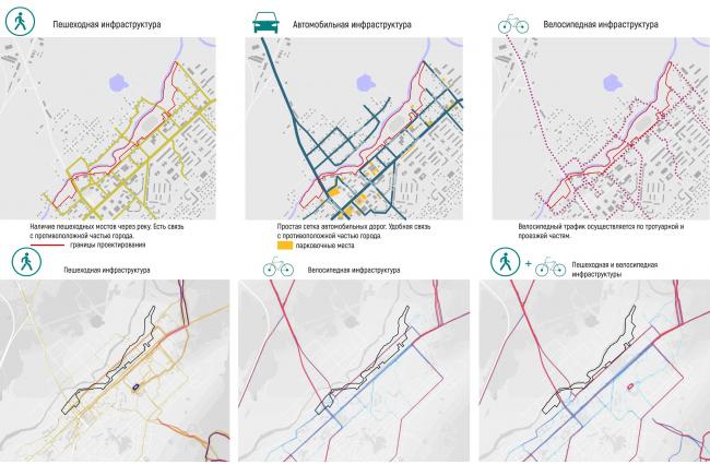 Карта-схема транспортной, пешеходной и велосипедной организации территории, в том числе наличие парковок. Соляная верста
