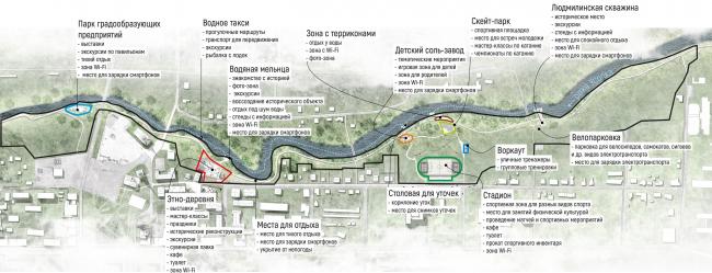 Схема проектного функционального зонирования территории. Соляная верста