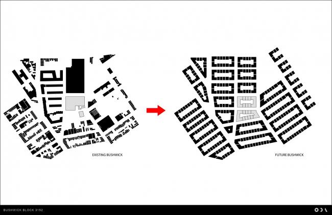 Жилой комплекс Denizen Bushwick
