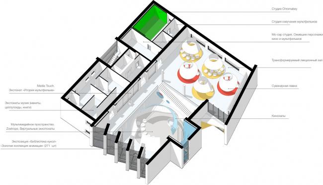 Концепция реконструкции павильона «Аниматека». План 2 этажа