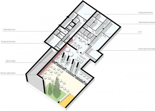 Концепция реконструкции павильона «Аниматека». План подвала
