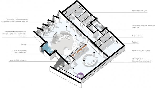 Концепция реконструкции павильона «Аниматека». План 1 этажа