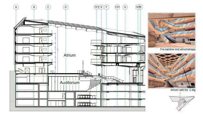 Общий план здания. Лестница атриума финансового центра Бьергстед