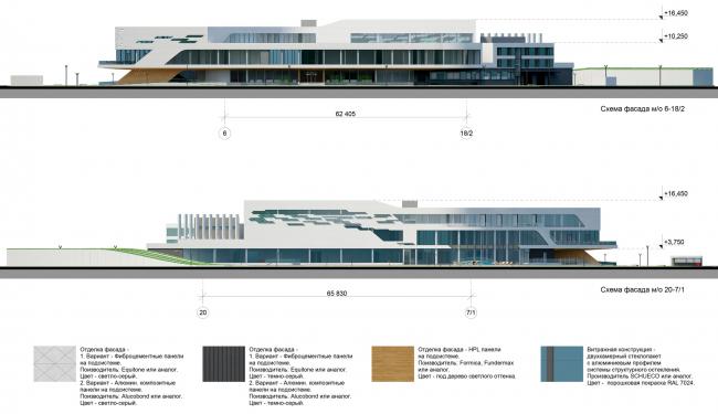 СХЕМЫ ФАСАДОВ м/о 6-18/2 и 20-7/1. Многофункциональный спортивный центр Миллениум sport
