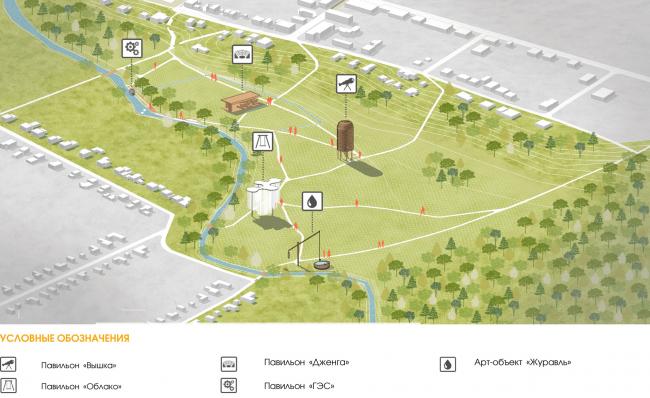 Схема расположения объектов.  Студенческий луг