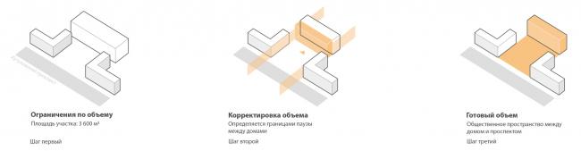 Формообразование. ЖК «Кутузовский XII»