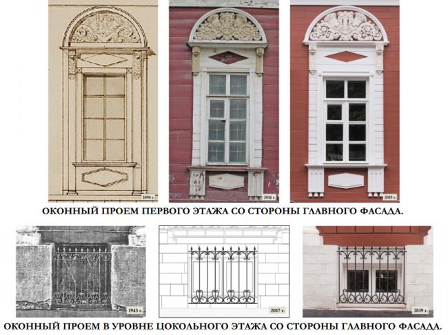 Проект реставрации усадьбы А.П. Сытина