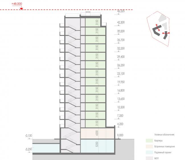 Схемы разреза 1-го и 2-го корпусов жилых секций. Жилой дом на Заневском проспекте